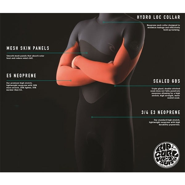 Rip Curl Omega 3/2 mm back zip navy 2020 traje de neopreno